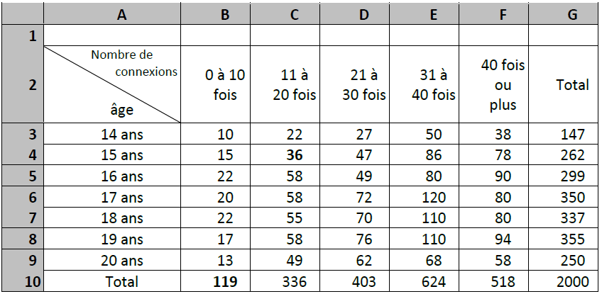 tab1(593)