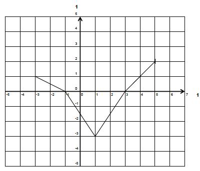 courb1(595)