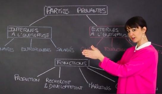 Video-pedagogique-soutien-scoalaire-en-ligne.png