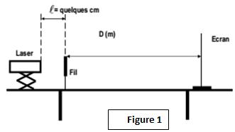 TSphysiquelaser1.png