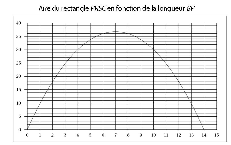 representation_graphique_courbe_.jpg