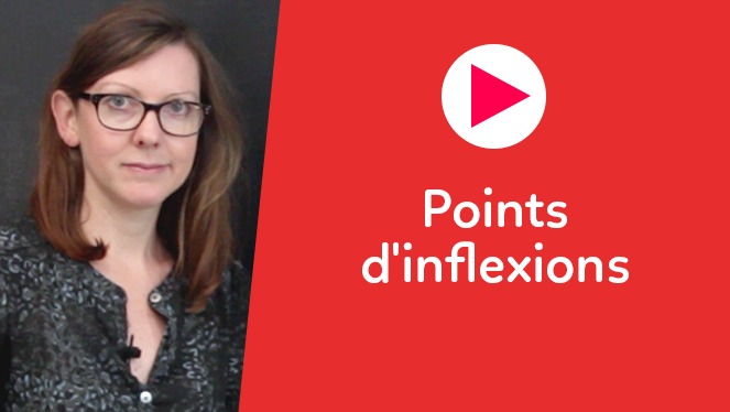 Points d'inflexion