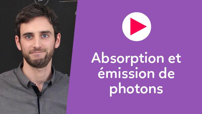 Absorption et  émission de photons